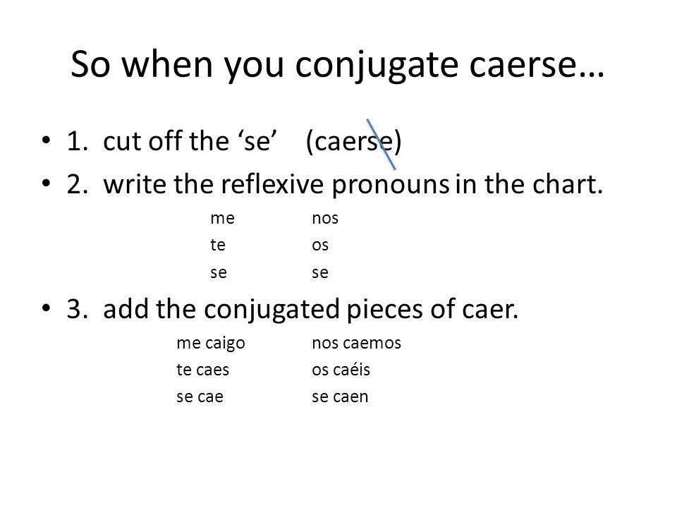So when you conjugate caerse… 1.cut off the se (caerse) 2.