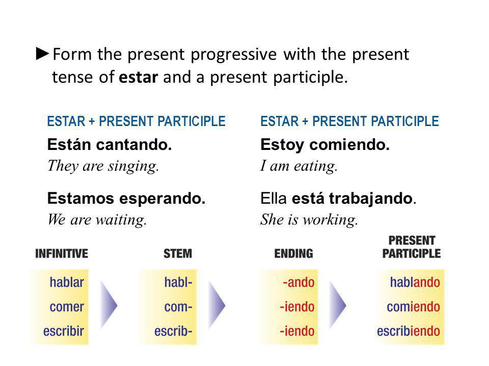 Form the present progressive with the present tense of estar and a present participle. ESTAR + PRESENT PARTICIPLE Están cantando.Estoy comiendo. They