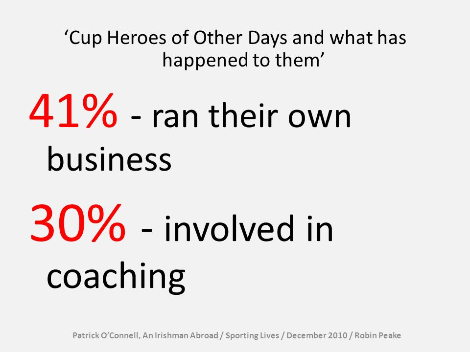 Patrick OConnell, An Irishman Abroad / Sporting Lives / December 2010 / Robin Peake Cup Heroes of Other Days and what has happened to them 41% - ran t