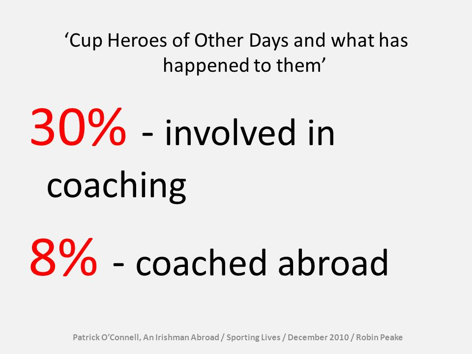 Patrick OConnell, An Irishman Abroad / Sporting Lives / December 2010 / Robin Peake Cup Heroes of Other Days and what has happened to them 30% - invol