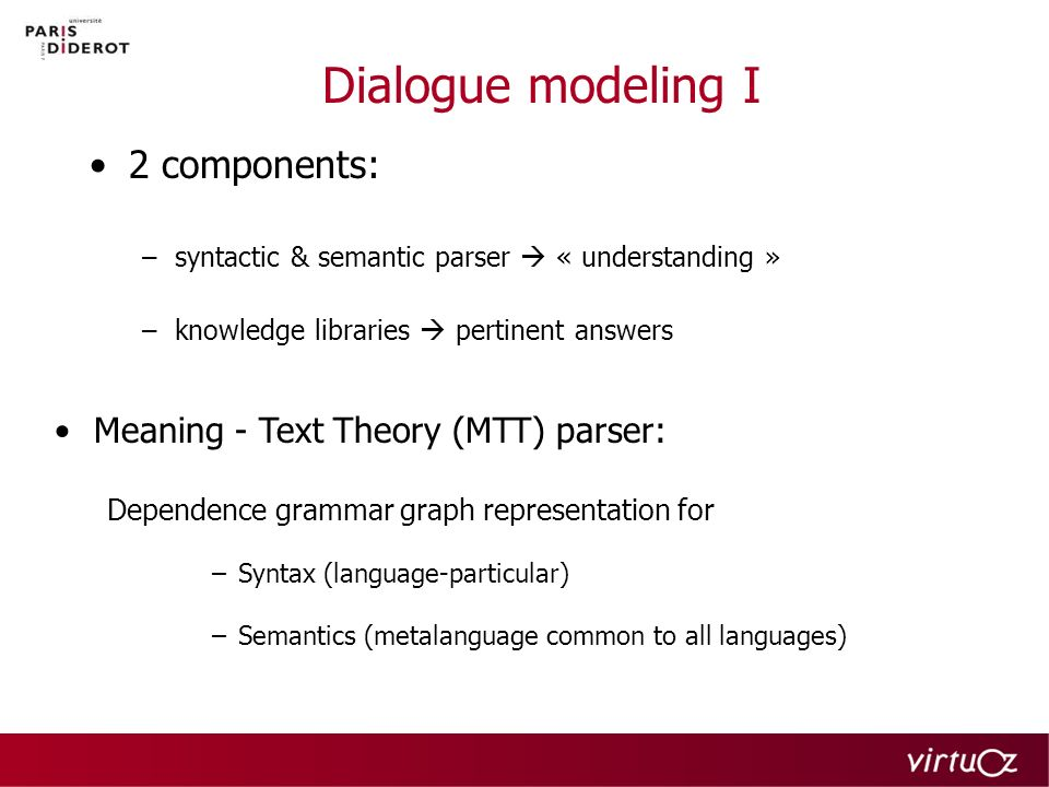 Dialogue modeling II Understanding: –The parser transforms users (written) utterances into a semantic graph –The graph generated matches with a graph in memory –This graph is associated with a pertinent output answer.