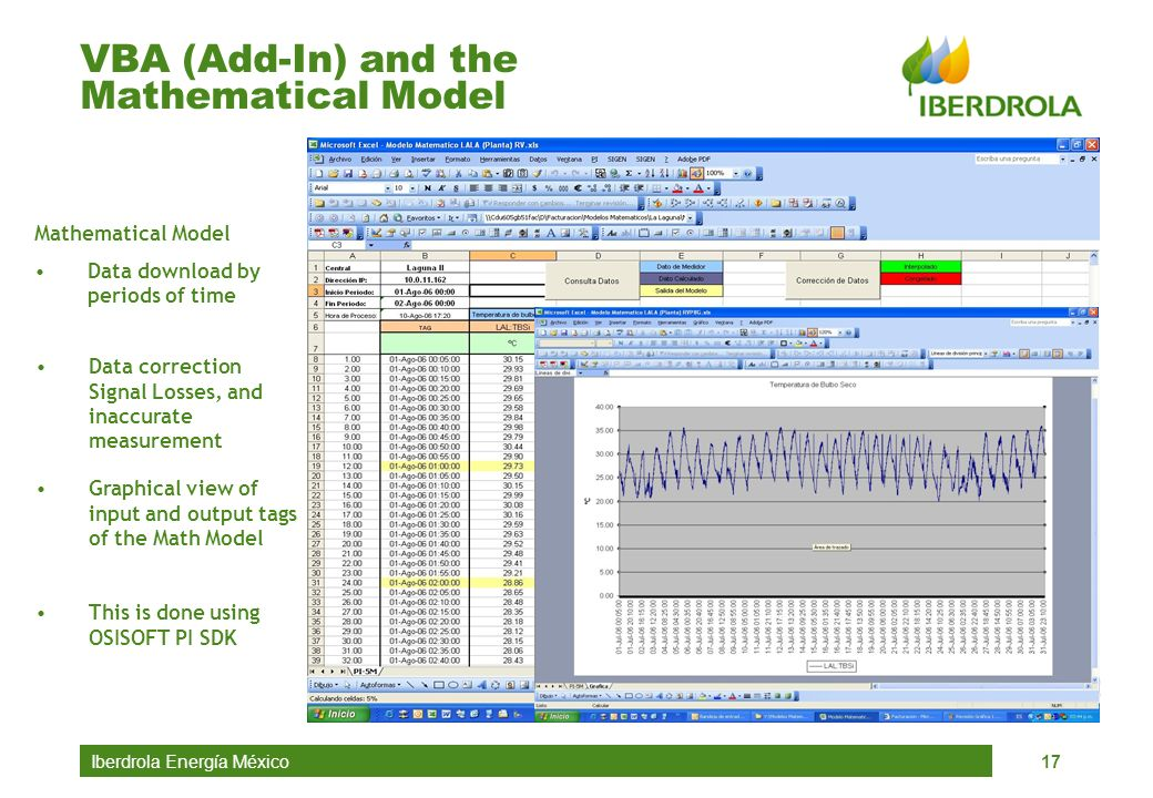Iberdrola Energía México17 Mathematical Model Data download by periods of time VBA (Add-In) and the Mathematical Model Data correction Signal Losses,