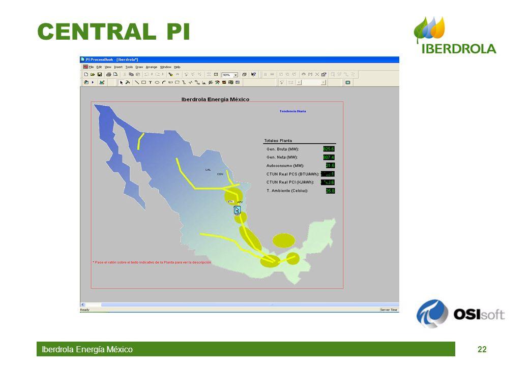 Iberdrola Energía México22 CENTRAL PI