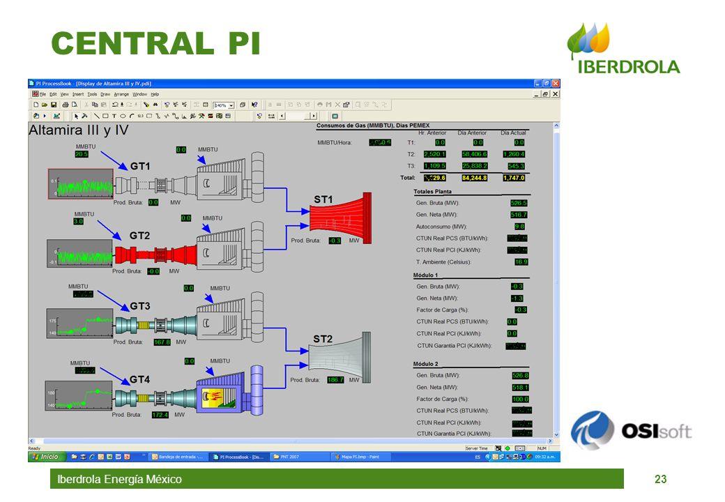 Iberdrola Energía México23 CENTRAL PI