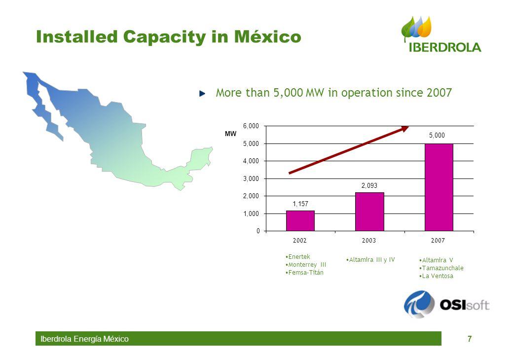 Iberdrola Energía México7 Installed Capacity in México 5,000 2,093 1,157 0 1,000 2,000 3,000 4,000 5,000 6,000 200220032007 MW Enertek Monterrey III F