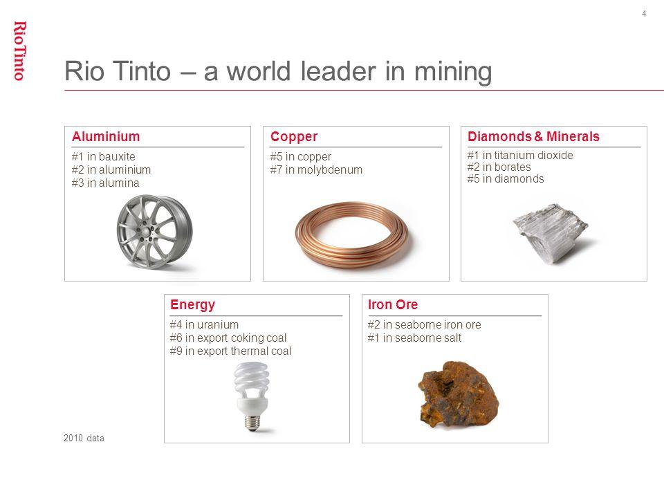 Rio Tinto – a world leader in mining 4 Aluminium #1 in bauxite #2 in aluminium #3 in alumina Diamonds & Minerals #1 in titanium dioxide #2 in borates #5 in diamonds Copper #5 in copper #7 in molybdenum Energy #4 in uranium #6 in export coking coal #9 in export thermal coal Iron Ore #2 in seaborne iron ore #1 in seaborne salt 2010 data