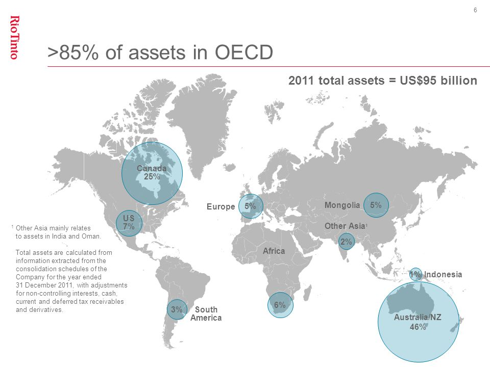 >85% of assets in OECD 6 1 Other Asia mainly relates to assets in India and Oman.