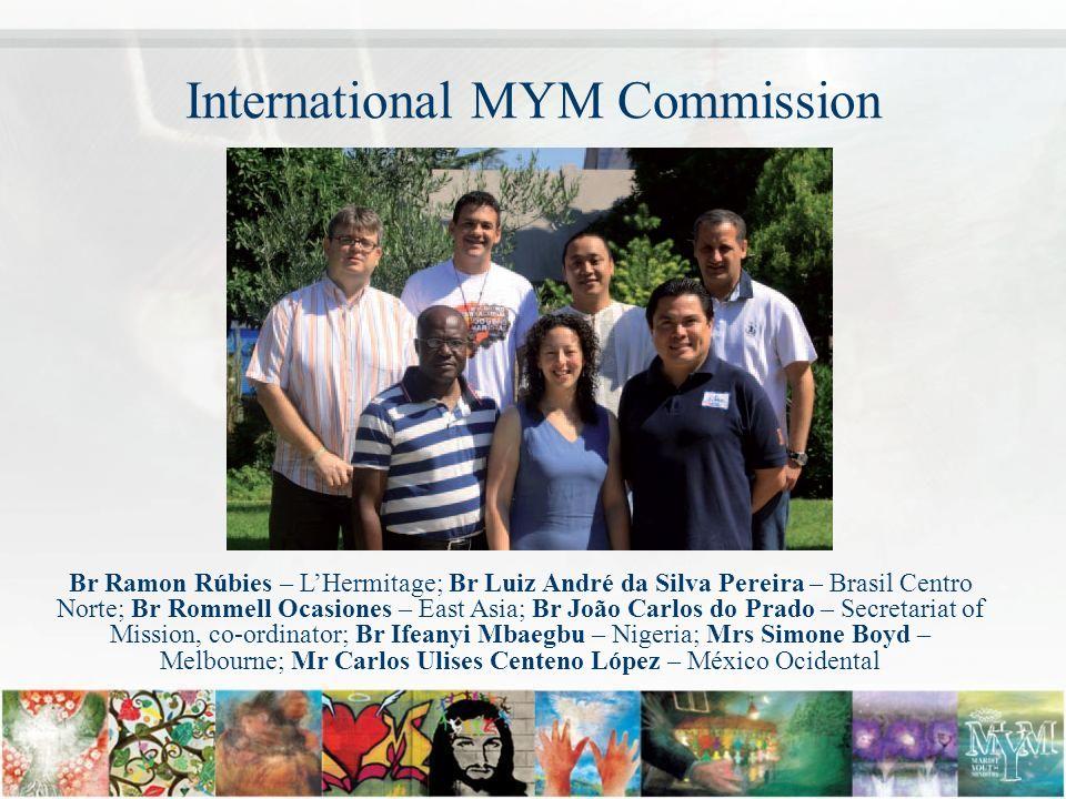 International MYM Commission Br Ramon Rúbies – LHermitage; Br Luiz André da Silva Pereira – Brasil Centro Norte; Br Rommell Ocasiones – East Asia; Br