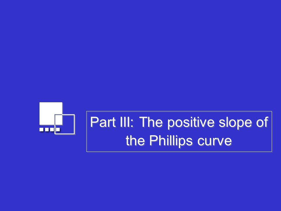 Part III: The positive slope of the Phillips curve