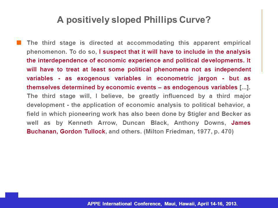 URJC – Doctorado en Economía Aplicada (Tesis doctoral) A positively sloped Phillips Curve.