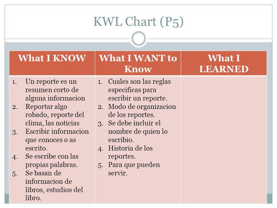KWL Chart (P5) What I KNOWWhat I WANT to Know What I LEARNED 1.Un reporte es un resumen corto de alguna informacion 2.Reportar algo robado, reporte de