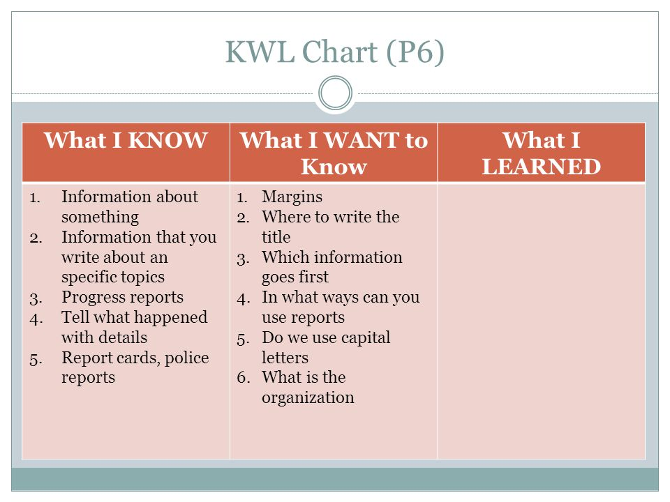 KWL Chart (P6) What I KNOWWhat I WANT to Know What I LEARNED 1.Information about something 2.Information that you write about an specific topics 3.Progress reports 4.Tell what happened with details 5.Report cards, police reports 1.Margins 2.Where to write the title 3.Which information goes first 4.In what ways can you use reports 5.Do we use capital letters 6.What is the organization