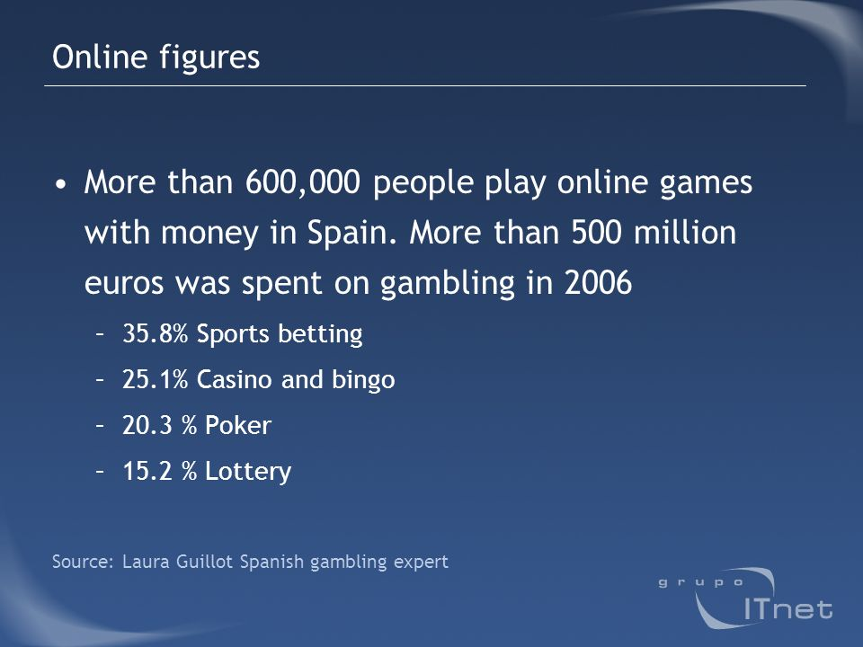 Online figures More than 600,000 people play online games with money in Spain.