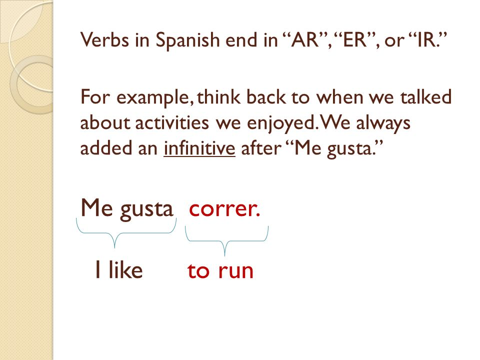 Verbs in Spanish end in AR, ER, or IR. For example, think back to when we talked about activities we enjoyed. We always added an infinitive after Me g
