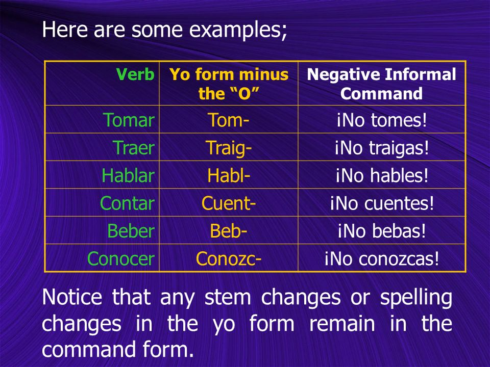 Irregulars The following verbs have irregular command forms: VerbPositive FormNegative Form To putPonNo pongas (regular) To comeVenNo vengas (regular) To goVeNo vayas To beSéNo seas To haveTenNo tengas (regular) To do, to makeHazNo hagas (regular) To leaveSalNo salgas (regular) To say, to tellDiNo digas (regular)