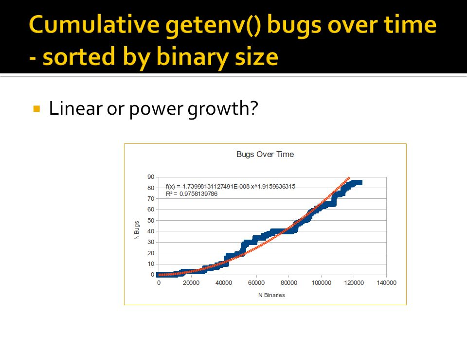 Linear or power growth?