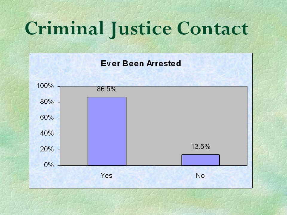 Criminal Justice Contact