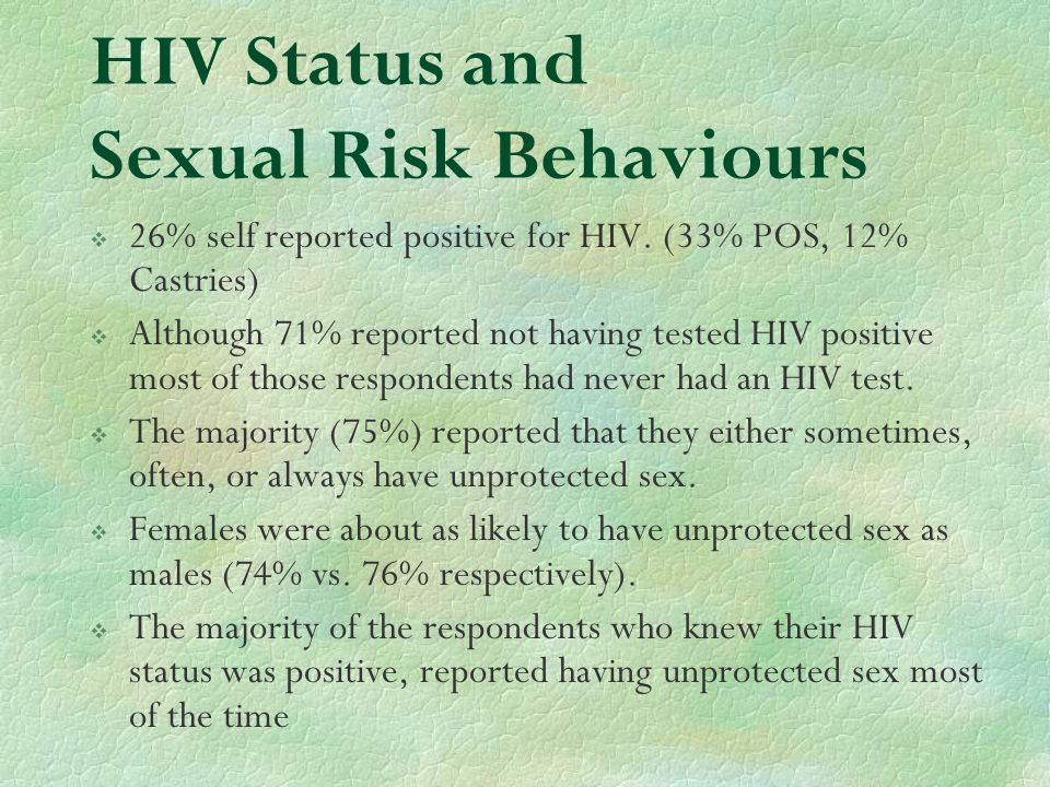 HIV Status and Sexual Risk Behaviours 26% self reported positive for HIV. (33% POS, 12% Castries) Although 71% reported not having tested HIV positive