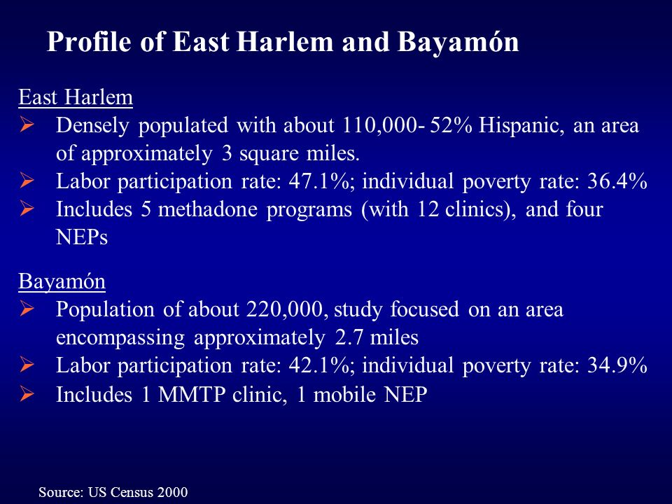 Profile of East Harlem and Bayamón East Harlem Densely populated with about 110,000- 52% Hispanic, an area of approximately 3 square miles.