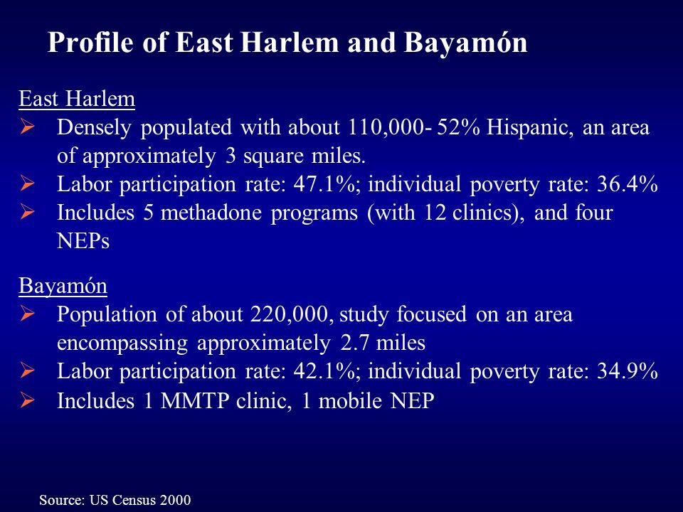 Higher HIV-Related Risk Behaviors In Puerto Rico