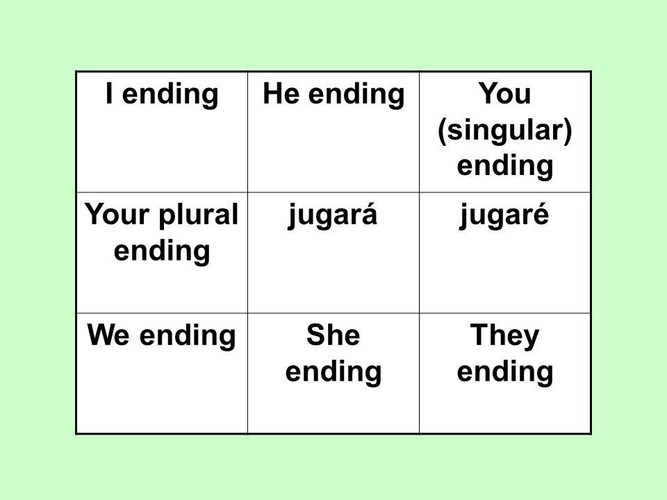 I endingHe endingYou (singular) ending Your plural ending jugarájugaré We endingShe ending They ending