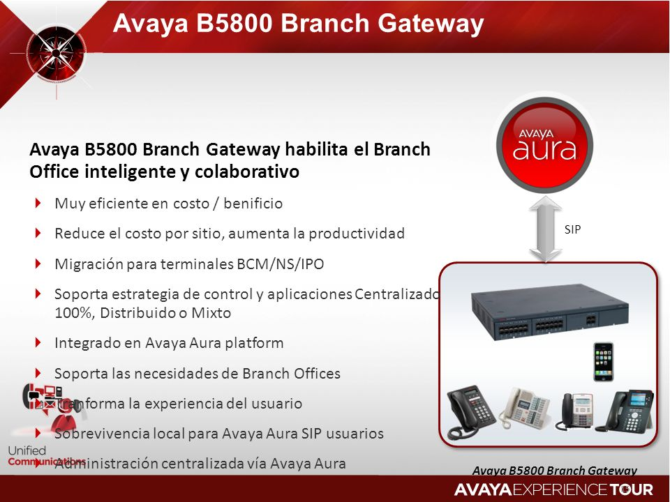 15 SIP Avaya B5800 Branch Gateway 15 Avaya B5800 Branch Gateway Avaya B5800 Branch Gateway habilita el Branch Office inteligente y colaborativo Muy ef