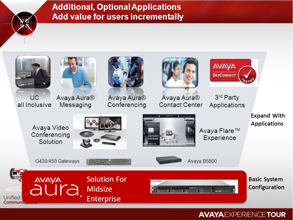Additional, Optional Applications Add value for users incrementally ® Solution For Midsize Enterprise Avaya Aura® Conferencing Avaya Aura® Contact Cen
