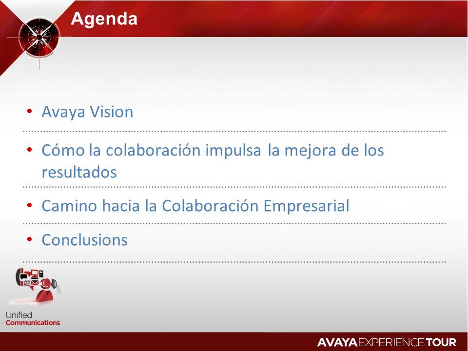 Agenda Avaya Vision Cómo la colaboración impulsa la mejora de los resultados Camino hacia la Colaboración Empresarial Conclusions