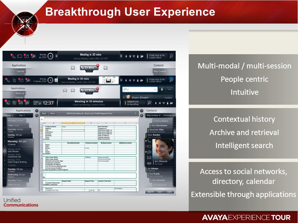 Breakthrough User Experience Multi-modal / multi-session People centric Intuitive Contextual history Archive and retrieval Intelligent search Access t