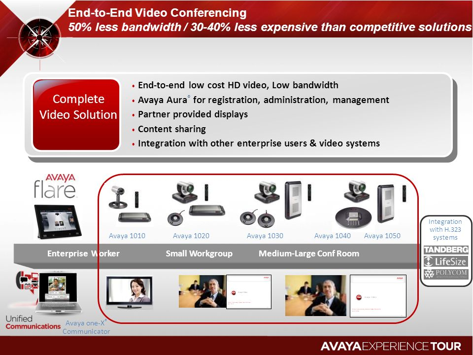 End-to-End Video Conferencing 50% less bandwidth / 30-40% less expensive than competitive solutions Complete Video Solution End-to-end low cost HD vid