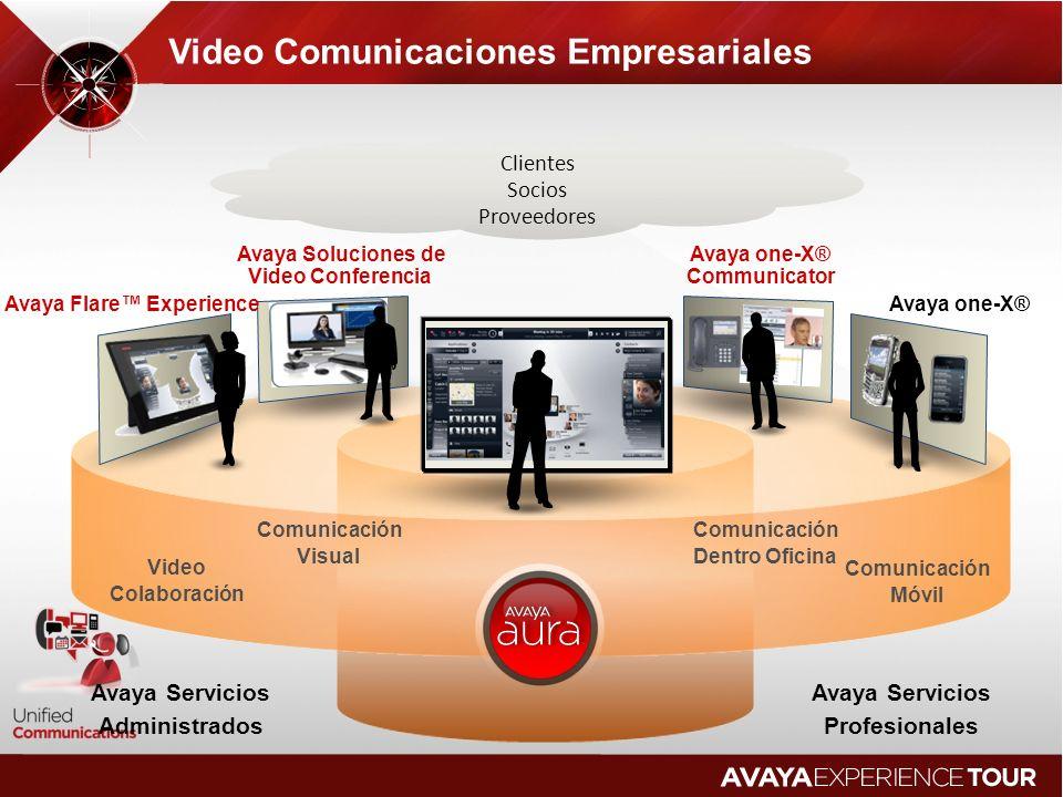 Video Comunicaciones Empresariales Clientes Socios Proveedores Avaya one-X® Avaya one-X® Communicator Avaya Soluciones de Video Conferencia Avaya Flar