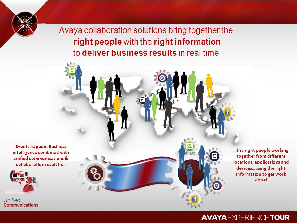 Events happen. Business intelligence combined with unified communications & collaboration result in… Avaya collaboration solutions bring together the
