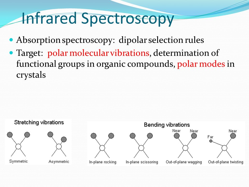 March 31st, 2008ISVS: A hands-on introduction to ABINIT Absorption spectroscopy: dipolar selection rules Target: polar molecular vibrations, determina