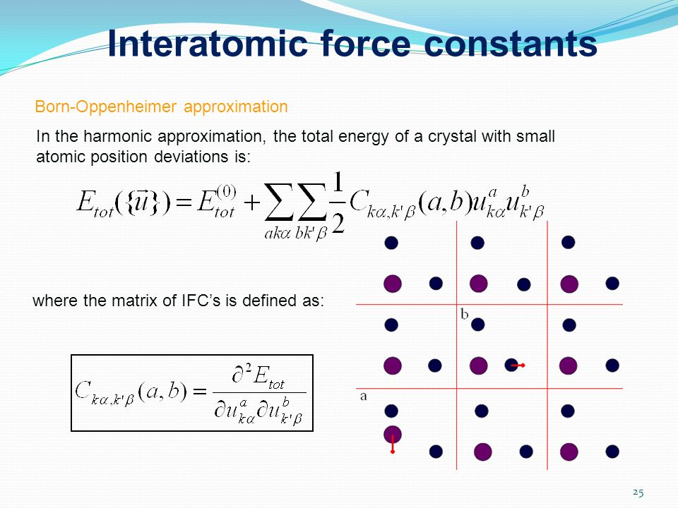 25 where the matrix of IFCs is defined as: Interatomic force constants In the harmonic approximation, the total energy of a crystal with small atomic