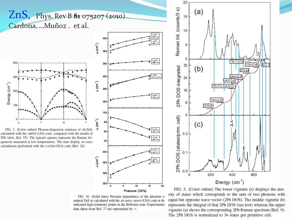 ZnS, Phys. Rev B 81 075207 (2010) Cardona, …Muñoz. et al.