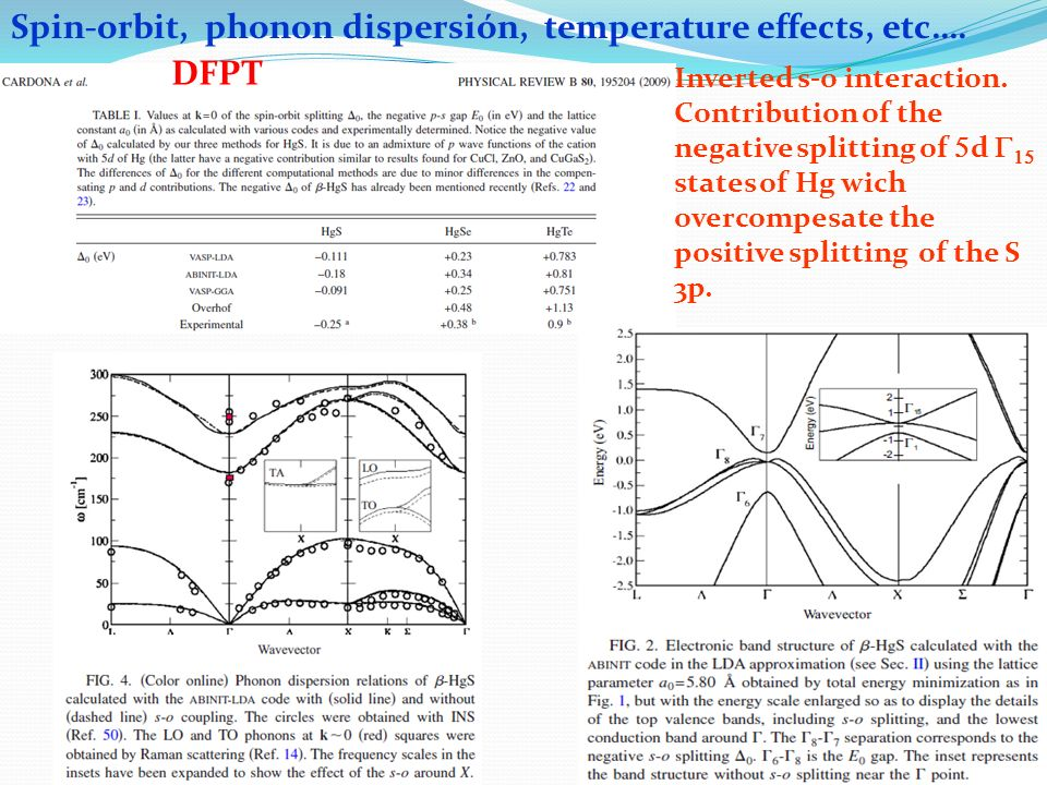 Spin-orbit, phonon dispersión, temperature effects, etc…. Inverted s-o interaction. Contribution of the negative splitting of d states of Hg wich over