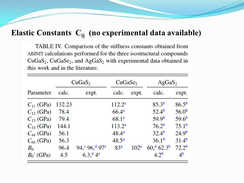Elastic Constants C ij (no experimental data available)