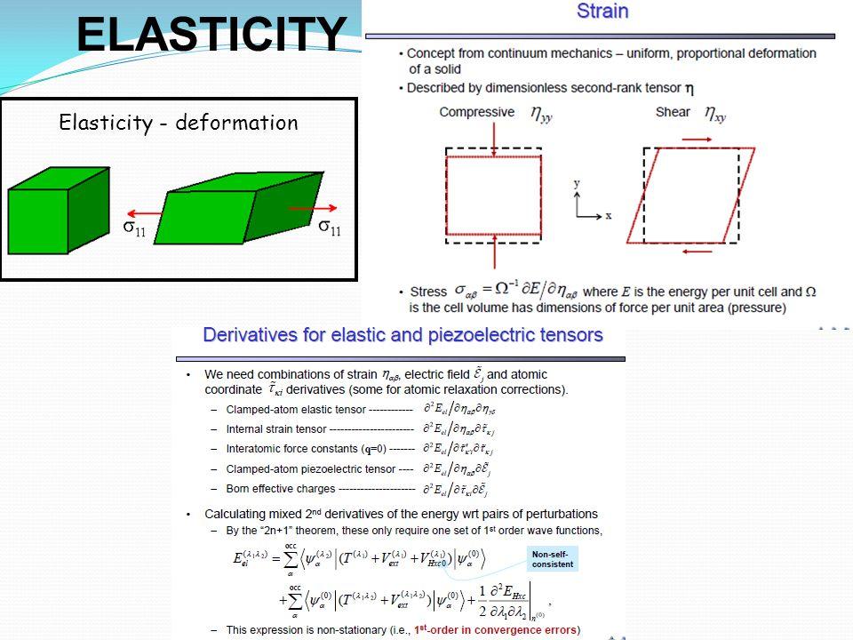 Elasticity - deformation ELASTICITY