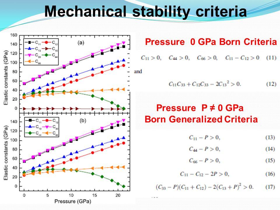 Mechanical stability criteria Pressure 0 GPa Born Criteria Pressure P 0 GPa Born Generalized Criteria