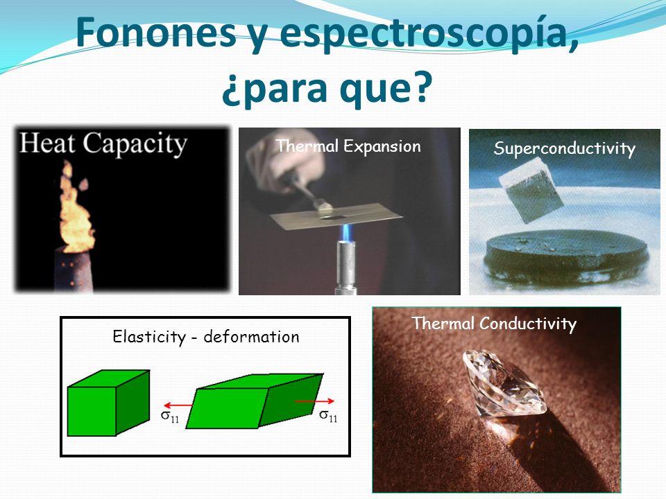 Thermal Expansion Superconductivity Elasticity - deformation Thermal Conductivity Fonones y espectroscopía, ¿para que?