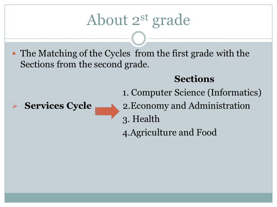 About 2 st grade The Matching of the Cycles from the first grade with the Sections from the second grade.