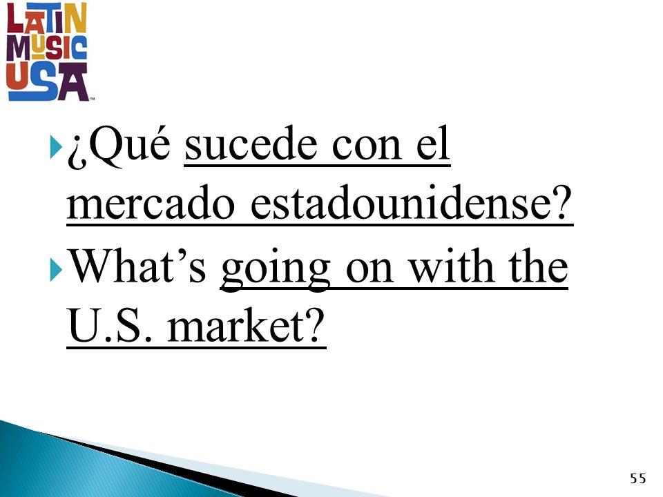 ¿Qué sucede con el mercado estadounidense Whats going on with the U.S. market 55
