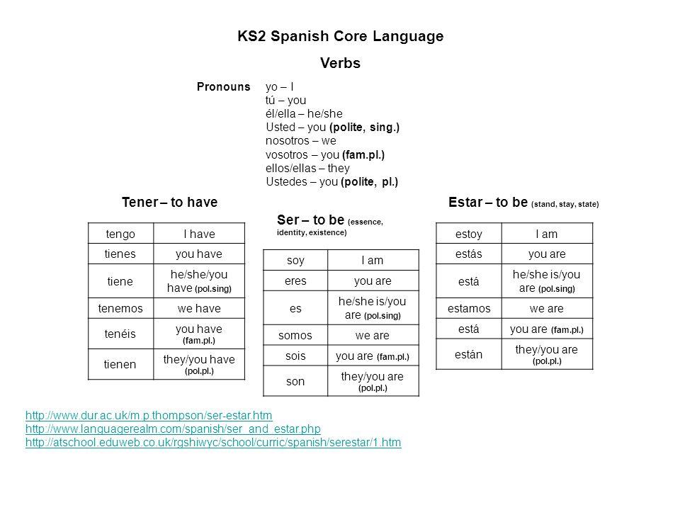 KS2 Spanish Core Language Verbs yo – I tú – you él/ella – he/she Usted – you (polite, sing.) nosotros – we vosotros – you (fam.pl.) ellos/ellas – they