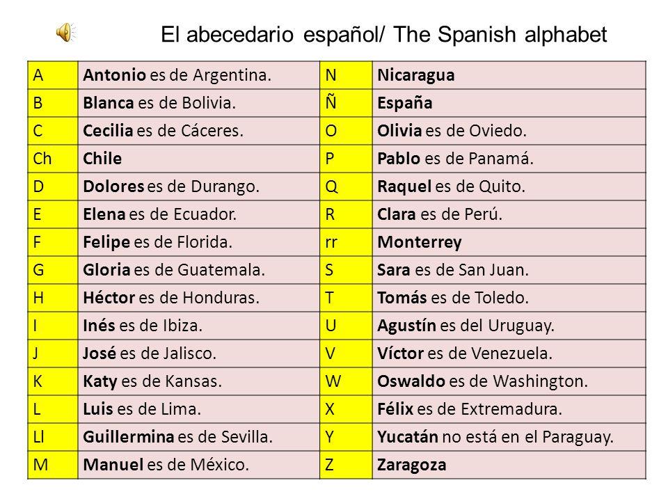 El abecedario español/ The Spanish alphabet AAntonio es de Argentina.NNicaragua BBlanca es de Bolivia.ÑEspaña CCecilia es de Cáceres.OOlivia es de Ovi