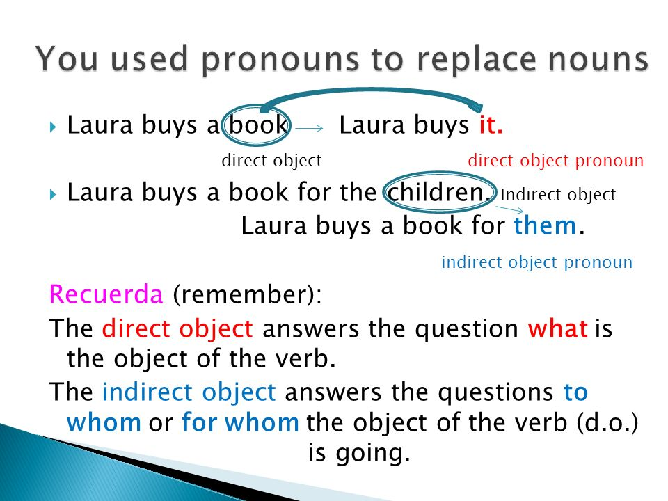 Laura buys a book Laura buys it. direct object direct object pronoun Laura buys a book for the children. Indirect object Laura buys a book for them. i
