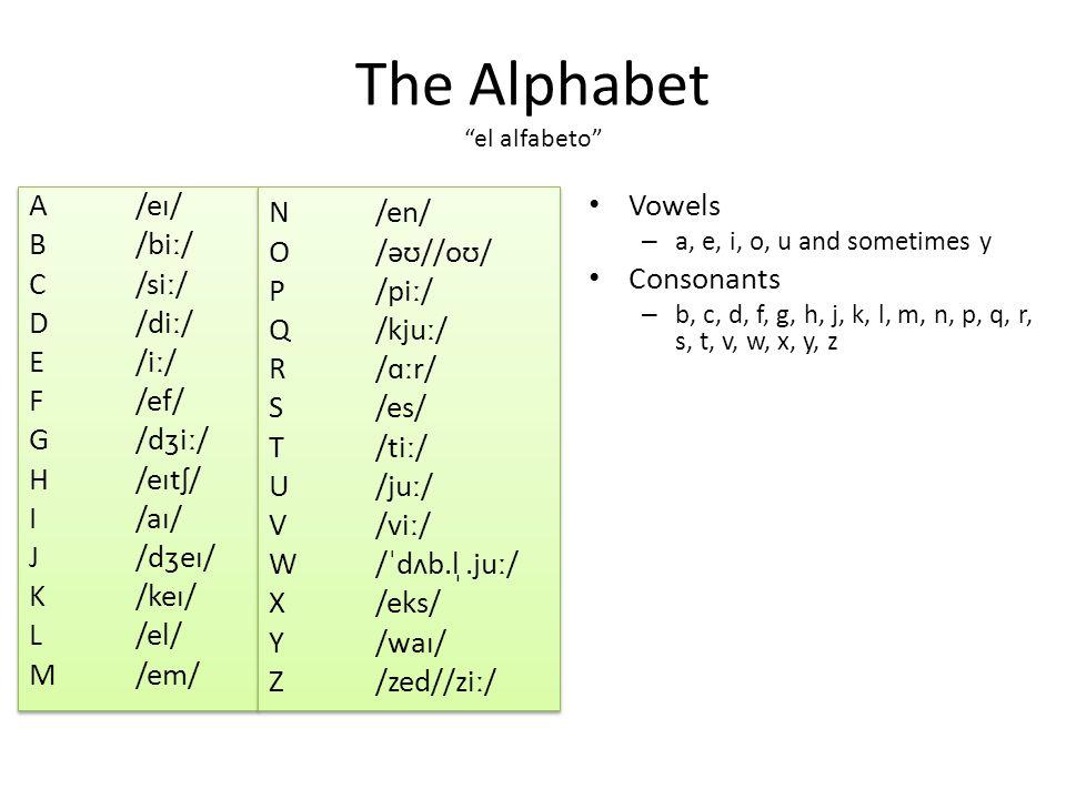 The Alphabet el alfabeto A/eɪ/ B/biː/ C/siː/ D/diː/ E/iː/ F/ef/ G/dʒiː/ H/eɪtʃ/ I/aɪ/ J/dʒeɪ/ K/keɪ/ L/el/ M/em/ A/eɪ/ B/biː/ C/siː/ D/diː/ E/iː/ F/ef/ G/dʒiː/ H/eɪtʃ/ I/aɪ/ J/dʒeɪ/ K/keɪ/ L/el/ M/em/ Vowels – a, e, i, o, u and sometimes y Consonants – b, c, d, f, g, h, j, k, l, m, n, p, q, r, s, t, v, w, x, y, z N/en/ O/əʊ//oʊ/ P/piː/ Q/kjuː/ R/ɑːr/ S/es/ T/tiː/ U/juː/ V/viː/ W/ˈdʌb.l̩.juː/ X/eks/ Y/waɪ/ Z/zed//ziː/ N/en/ O/əʊ//oʊ/ P/piː/ Q/kjuː/ R/ɑːr/ S/es/ T/tiː/ U/juː/ V/viː/ W/ˈdʌb.l̩.juː/ X/eks/ Y/waɪ/ Z/zed//ziː/