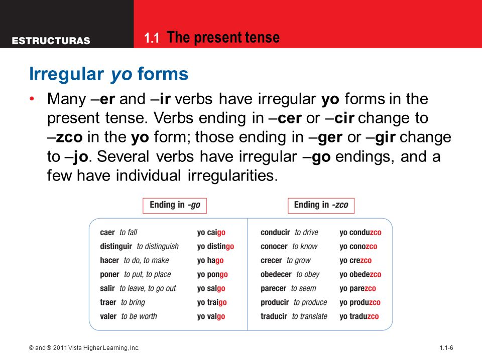1.1 The present tense © and ® 2011 Vista Higher Learning, Inc.1.1-6 Irregular yo forms Many –er and –ir verbs have irregular yo forms in the present tense.