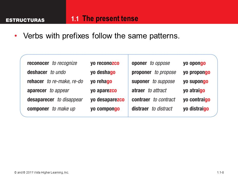 1.1 The present tense © and ® 2011 Vista Higher Learning, Inc.1.1-8 Verbs with prefixes follow the same patterns.