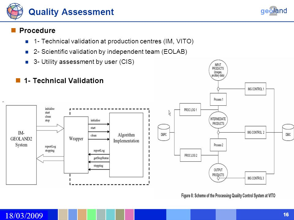 02/03/2009 16 Quality Assessment Procedure 1- Technical validation at production centres (IM, VITO) 2- Scientific validation by independent team (EOLAB) 3- Utility assessment by user (CIS) 18/03/2009 1- Technical Validation