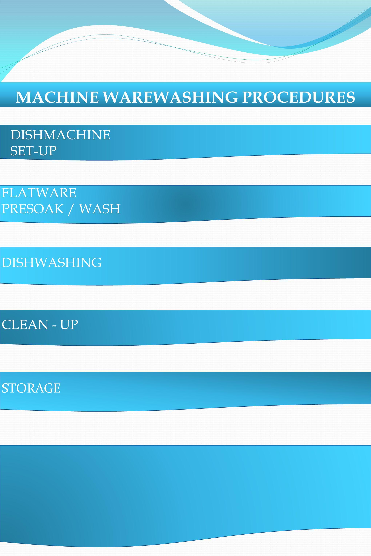 MACHINE WAREWASHING PROCEDURES DISHWASHING CLEAN - UP STORAGE DISHMACHINE SET-UP FLATWARE PRESOAK / WASH